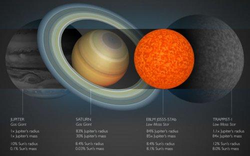 Астрономы обнаружили самую маленькую звезду из всех известных на сегодняшний день