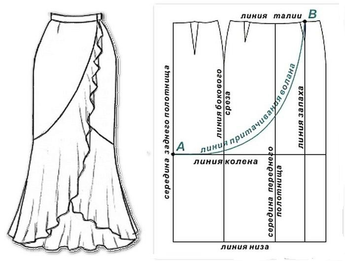 Выкройка длинной юбки в пол с воланом
