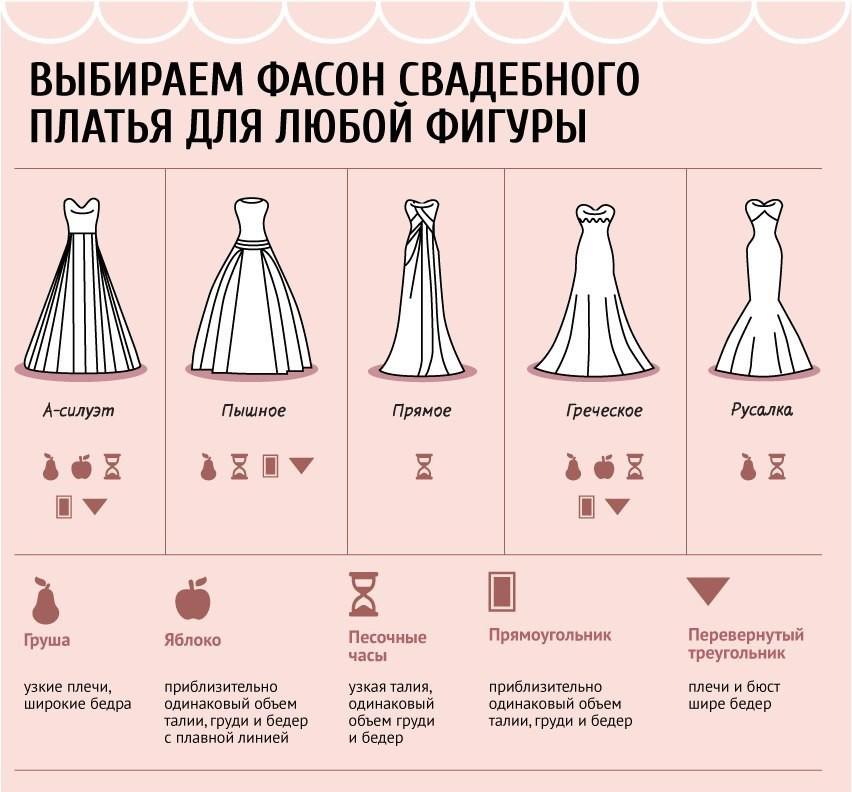 22. Подбираем модель свадебного платья под тип фигуры девушки, мода, одежда, стиль, шпаргалка