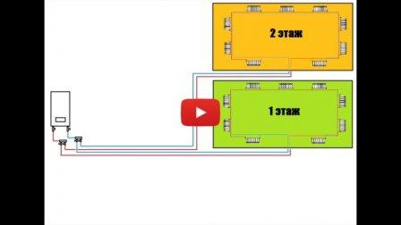 Двухтрубная система отопления для двухэтажного дома с теплыми полами - видео