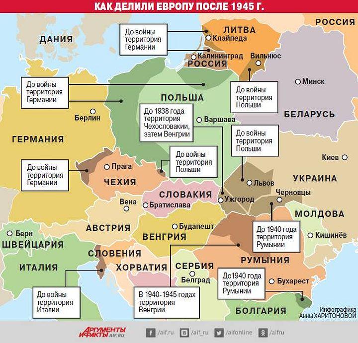 Короткая память некоторых европейских стран, у которых во всем виноват СССР. Итоги ВОВ и ВМВ