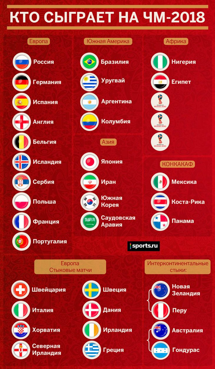 задачей на 2018 россия футбол сколько команд сами Найдите