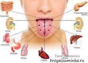Что может рассказать наш язык — простейшая диагностика заболеваний
