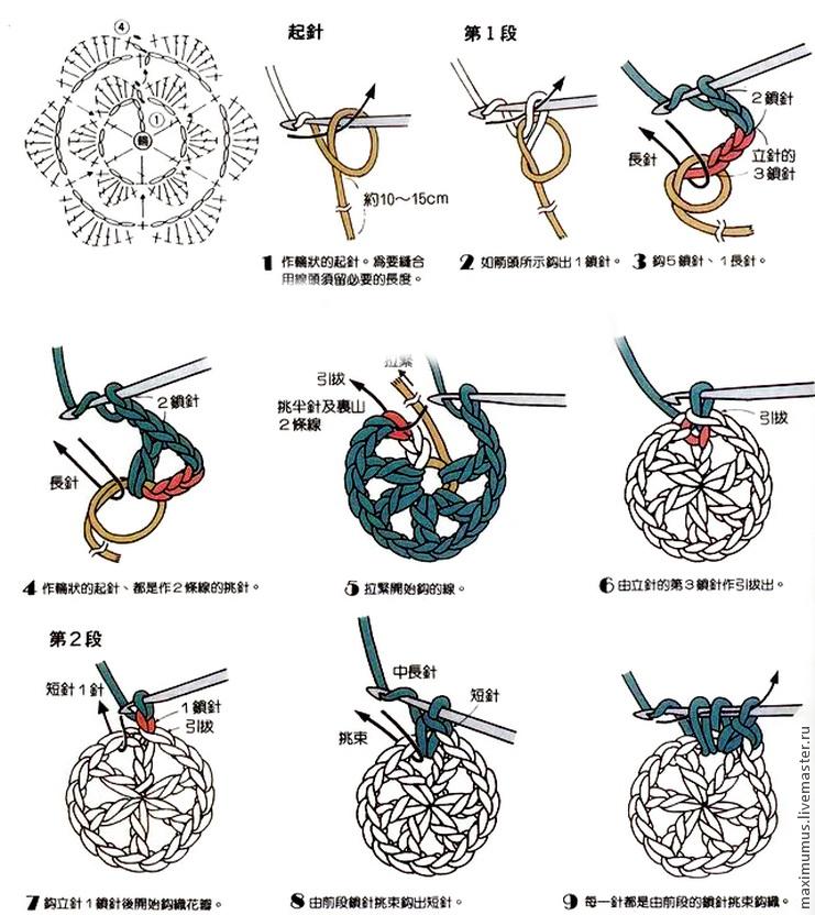 Вяжем украшения крючком — просто и красиво