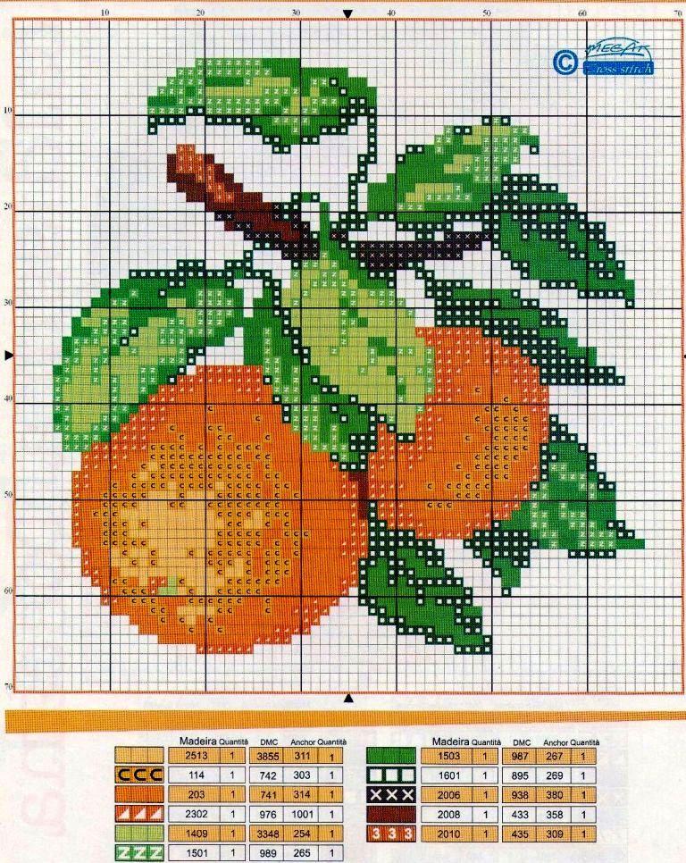 Схема вышивка апельсин