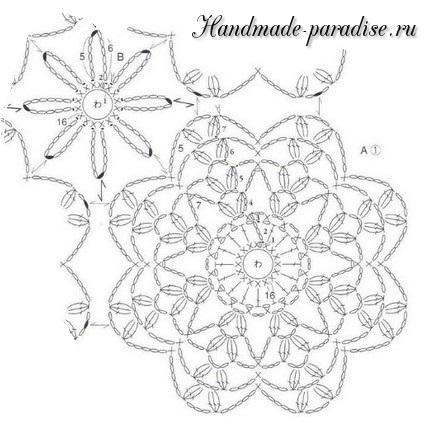 Схема пледа из круглых мотивов (5)