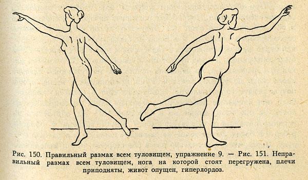 Движение — залог здоровья и красоты женщины