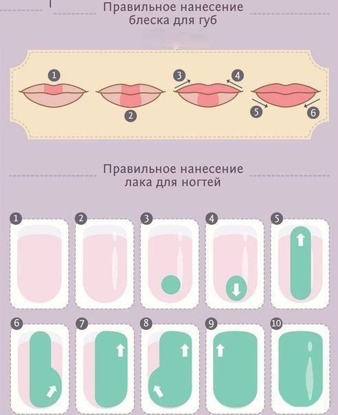 Шпаргалка по макияжу