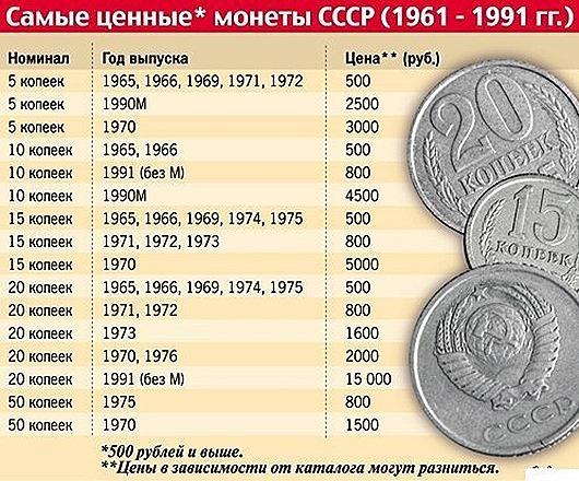 служба контракту: курс валют в советске в банках Аксенов Юрий Геннадьевич