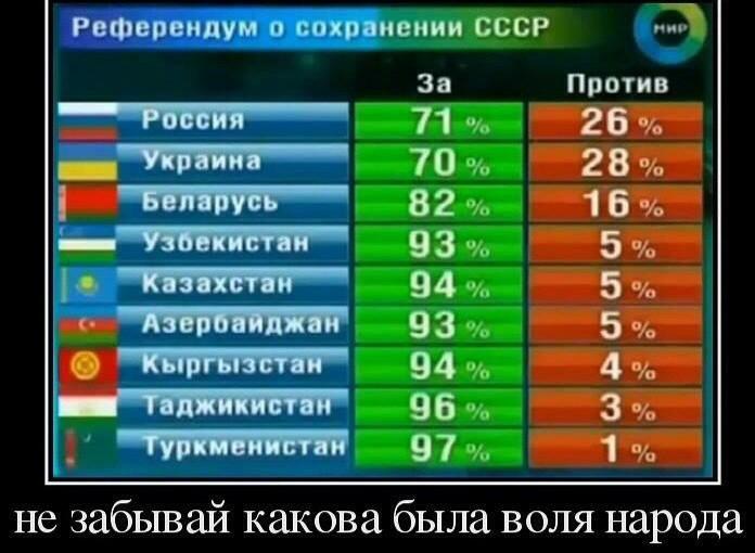 Скоро 12 июня - День России! (С просторов Интернета)