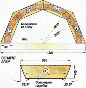 чертежи деревянная арка