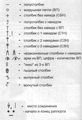 13г usl-ob-shema-vyazaniya-yubki-kruchkom-iz-shestiugolnikov