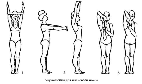Лечение остеохондроза плечевого сустава в домашних условиях