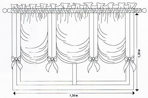 Шьем венецианскую штору своими руками