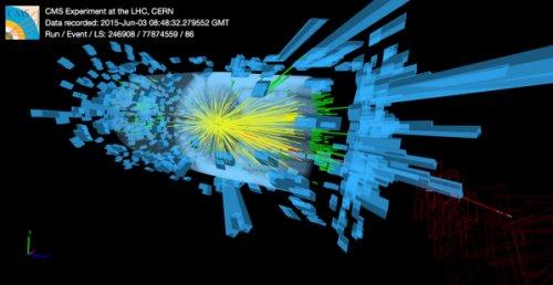 Столкновение лучей протонов