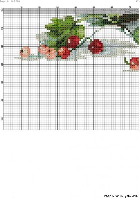 Схема вышивки «Серия Фруктово-ягодная