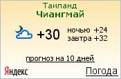 планируете погода ишимбай на 5 дней кто