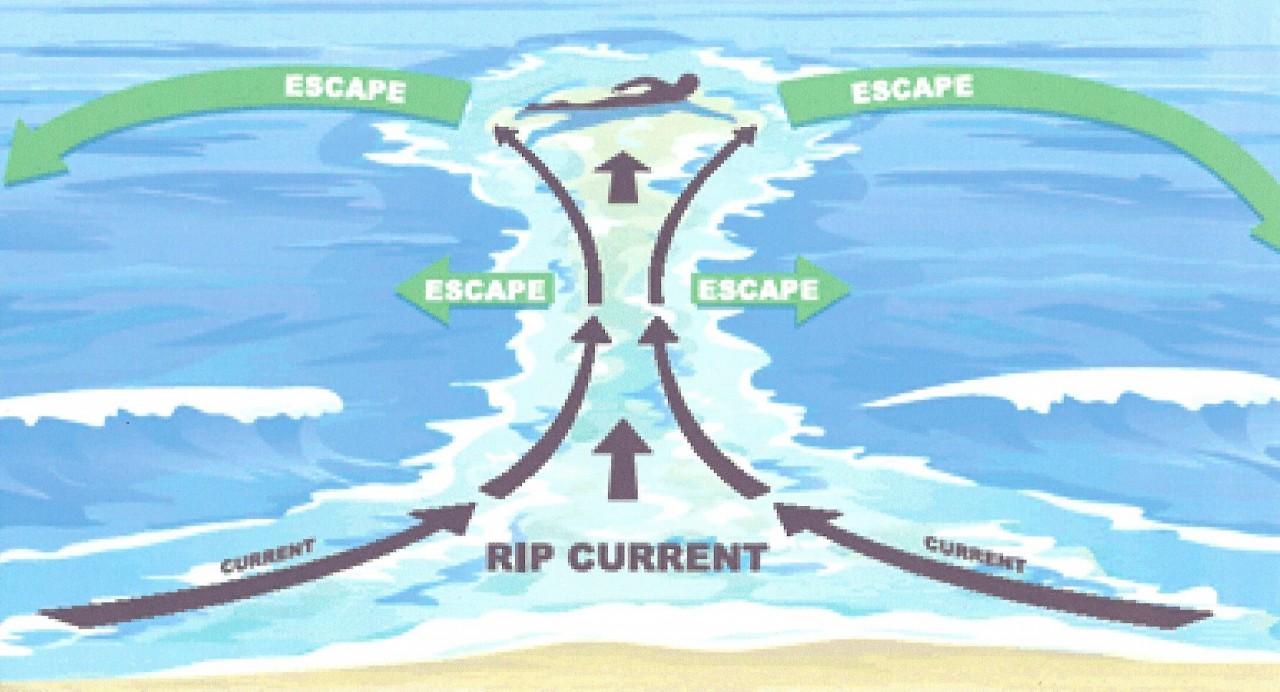 Уникальное смертельно опасное явление, связанное с водой. Давайте узнаем подробнее что это такое и как с ним бороться …