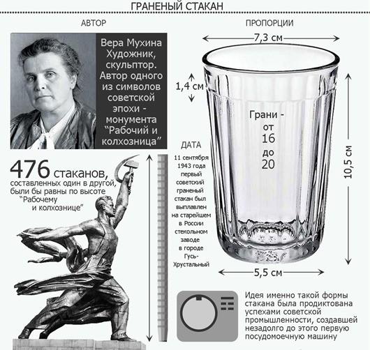 Невоспетые символы советского дизайна дизайн, символы, ссср