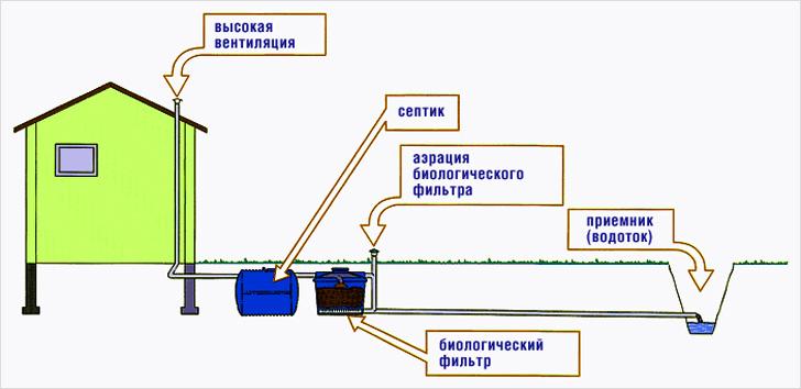 Теплоизоляции коэффициент теплопроводности