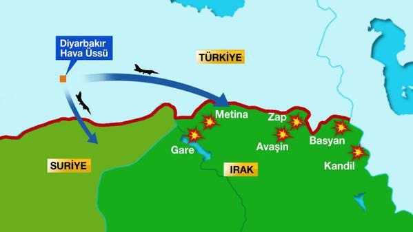 Обама поставляет оружие курдам, а затем направляет Турцию бомбить и уничтожать их
