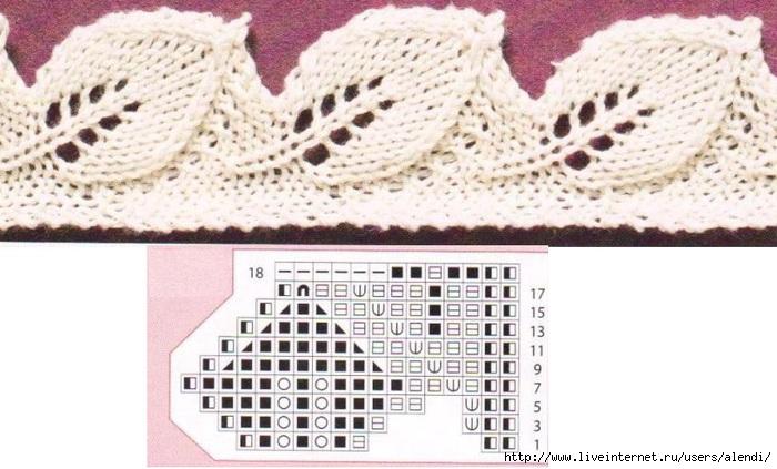 Вязание ажурного края изделия спицами