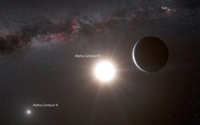 Рядом с нашей Солнечной системой прячутся две планеты земного типа