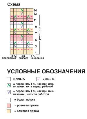 07-Схема-САЙТ