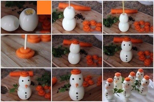 Съедобный снеговичок