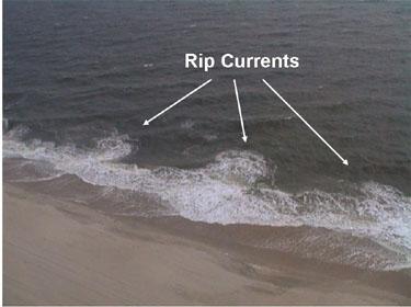 Скоро лето: Как не утонуть в море при отбойном течении (Rip Current).