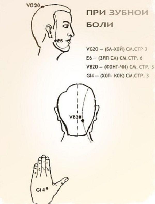 1. При зубной боли используй данные 4 точки Бальзам, звездочка