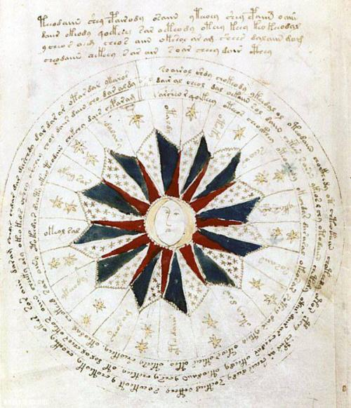 Рукопись Войнича Этот таинственный документ находится в библиотеке Йельского университета. Он примечателен тем, что никому не удалось расшифровать его содержимое, поскольку написан он на неизвестном человечеству языке.