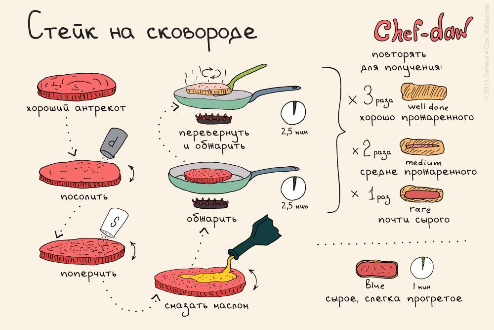 Как приготовить гнезда с фаршем рецепт с фото