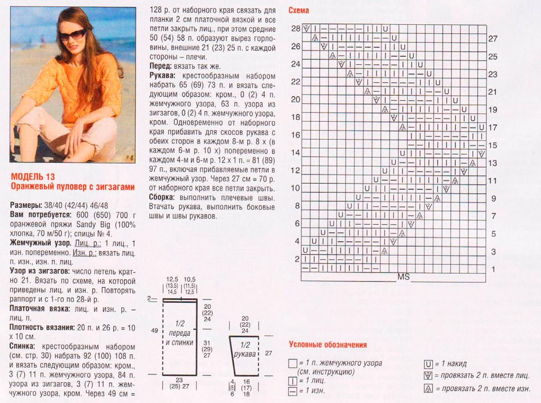 Схема вязания ажурного зигзага спицами
