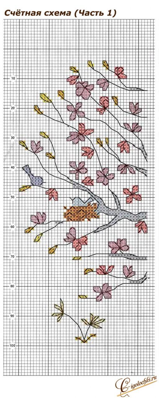 У природы нет плохой погоды — схемы к вышивке крестом «Времена года»