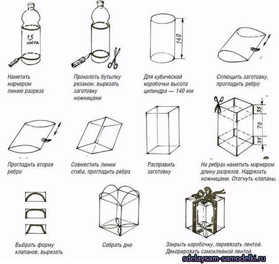 Коробка из пластиковых бутылок, коробочки для хранения