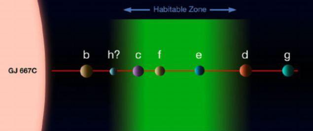 Инопланетяне могут находиться всего в 14 световых годах от нас