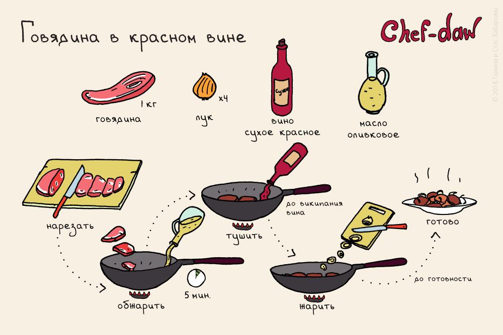 Картинки еды и как ее приготовить