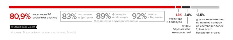 Как гибнут славянские народы
