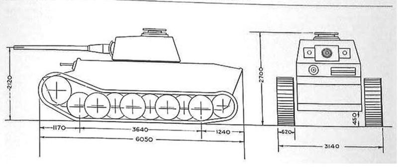Panzer Vorwärts! Танки, вперед! Часть 7 Ausf А война, история