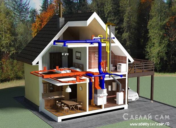 Воздушное отопление дачи