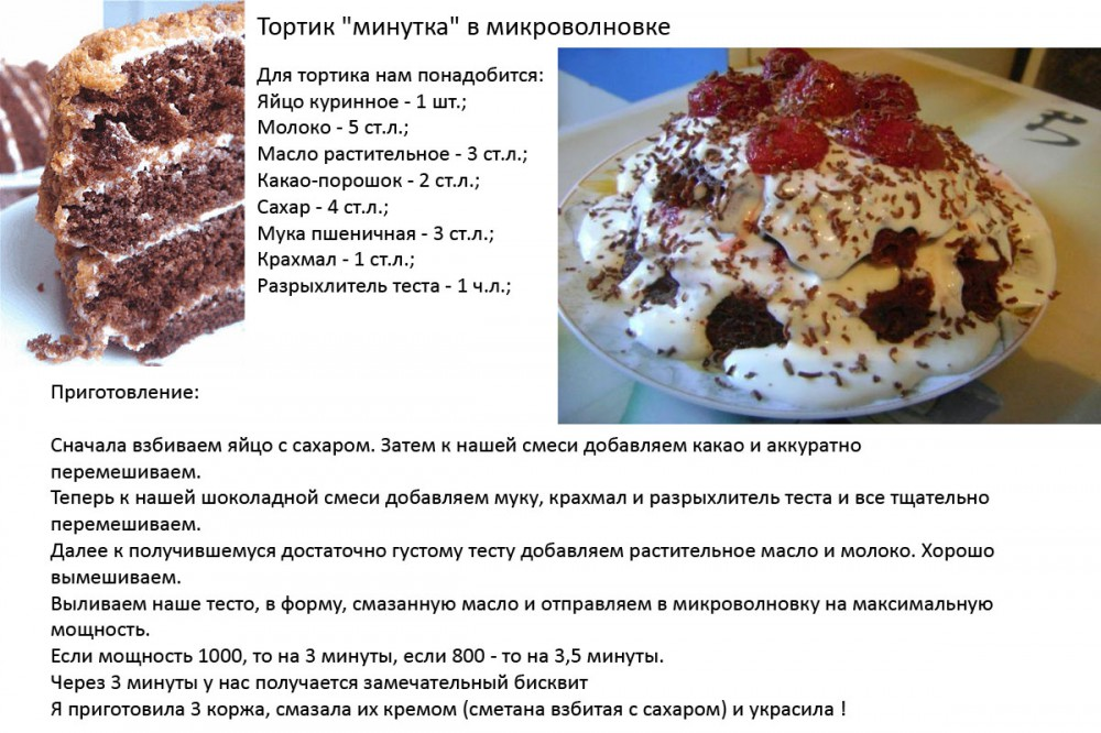 Торт в микроволновке без какао рецепты