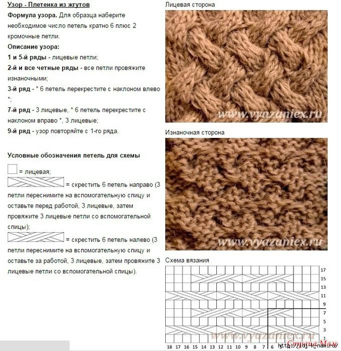 Как вязать плетенку спицами схема