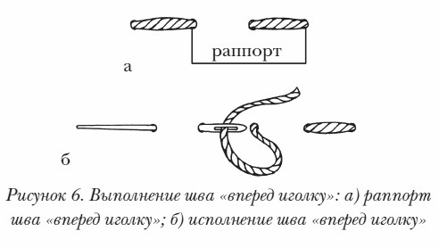 Объемная вышивка Основные приемы объемной вышивки. Шов «вперед иголку»