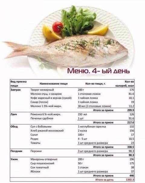 программа питания на каждый день для похудения