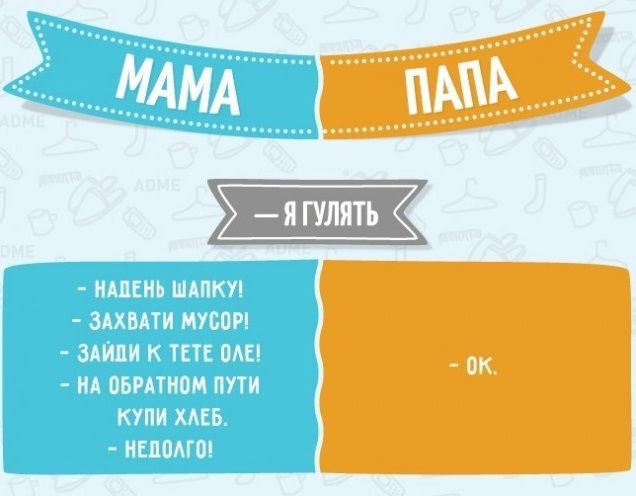 Мамы-папы :)