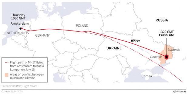 Мнение: Польша замешана в катастрофе малазийского Боинга