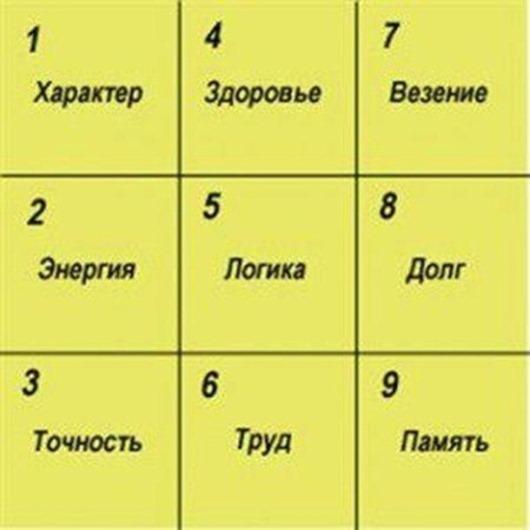 118604820_kvadrat_Pifagora