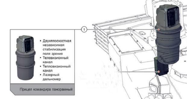 От ПАК ФА до Т-90С: 5 самых востребованных белорусских систем в иностранной военной технике