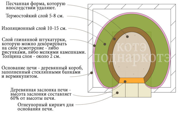 Иван-очумелые ручки. Часть третья: Земляная печь. Нуланд, госдеп, кругом одни враги, печь, псаки, рукожопие, санкции